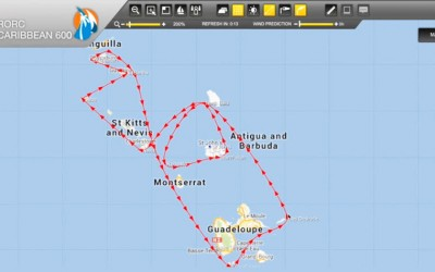 The Route of RORC Caribbean 600