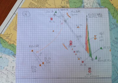 Example of student work, Pilotage, Southampton Water